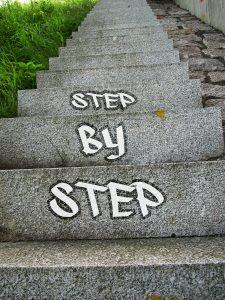 Schritt für Schritt zur Neuordnung